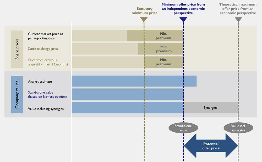 Grafik-EN_Web